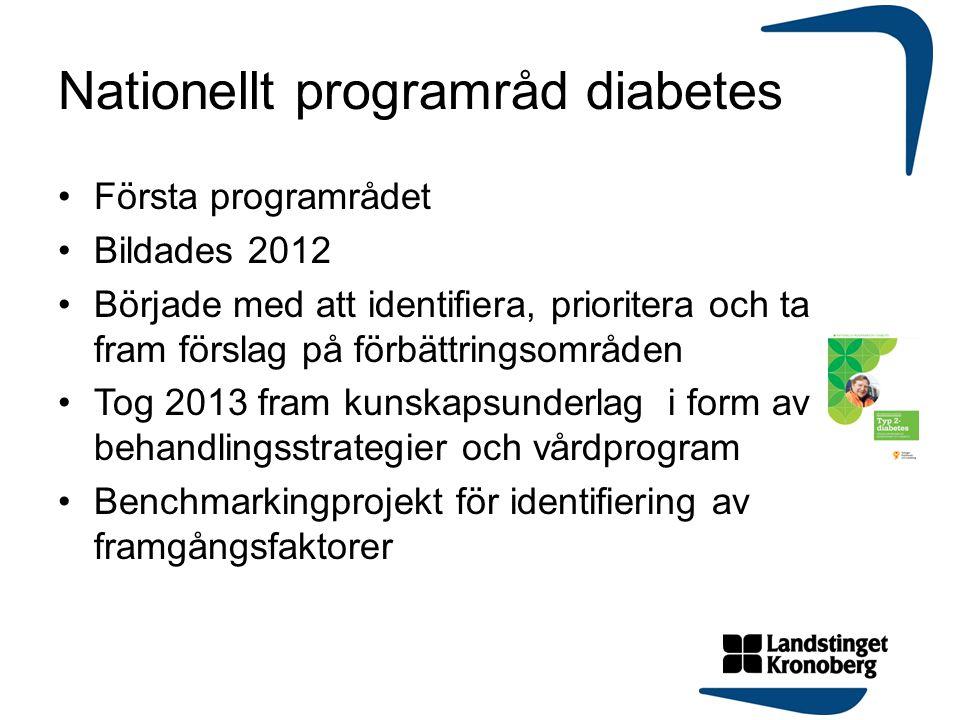 Nationellt programråd diabetes Första programrådet Bildades 2012 Började med att identifiera, prioritera och ta fram förslag på förbättringsområden To
