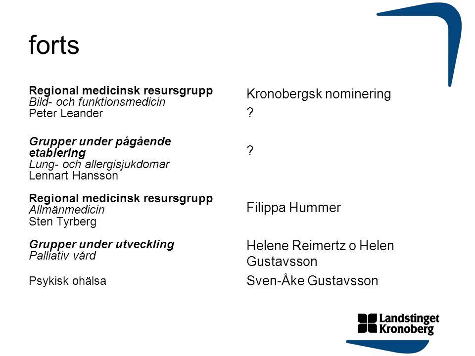 forts Regional medicinsk resursgrupp Bild- och funktionsmedicin Peter Leander Grupper under pågående etablering Lung- och allergisjukdomar Lennart Han