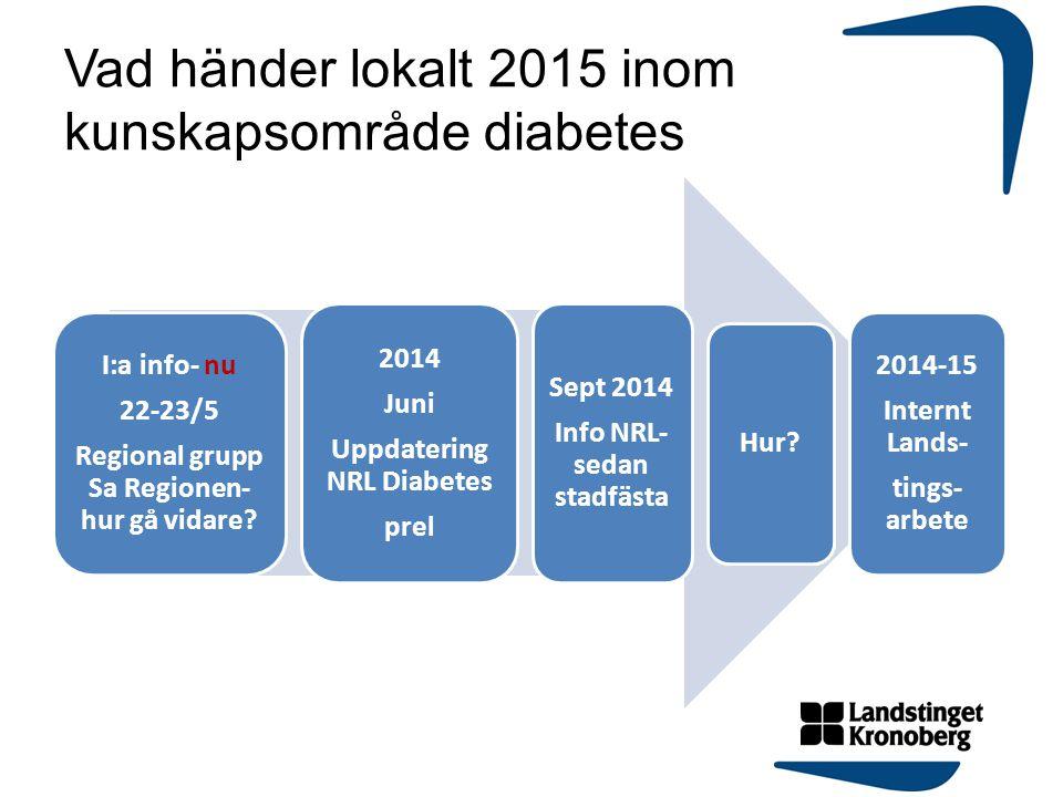 Vad händer lokalt 2015 inom kunskapsområde diabetes I:a info- nu 22-23/5 Regional grupp Sa Regionen- hur gå vidare? 2014 Juni Uppdatering NRL Diabetes