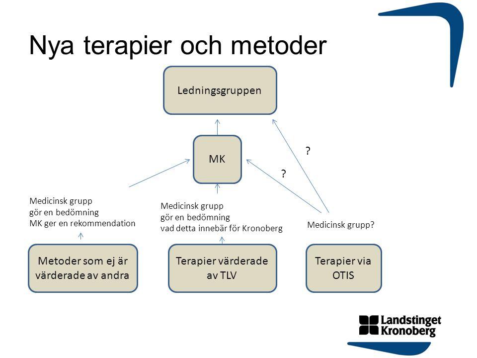 Nya terapier och metoder Metoder som ej är värderade av andra Terapier värderade av TLV Terapier via OTIS MK Ledningsgruppen Medicinsk grupp gör en be