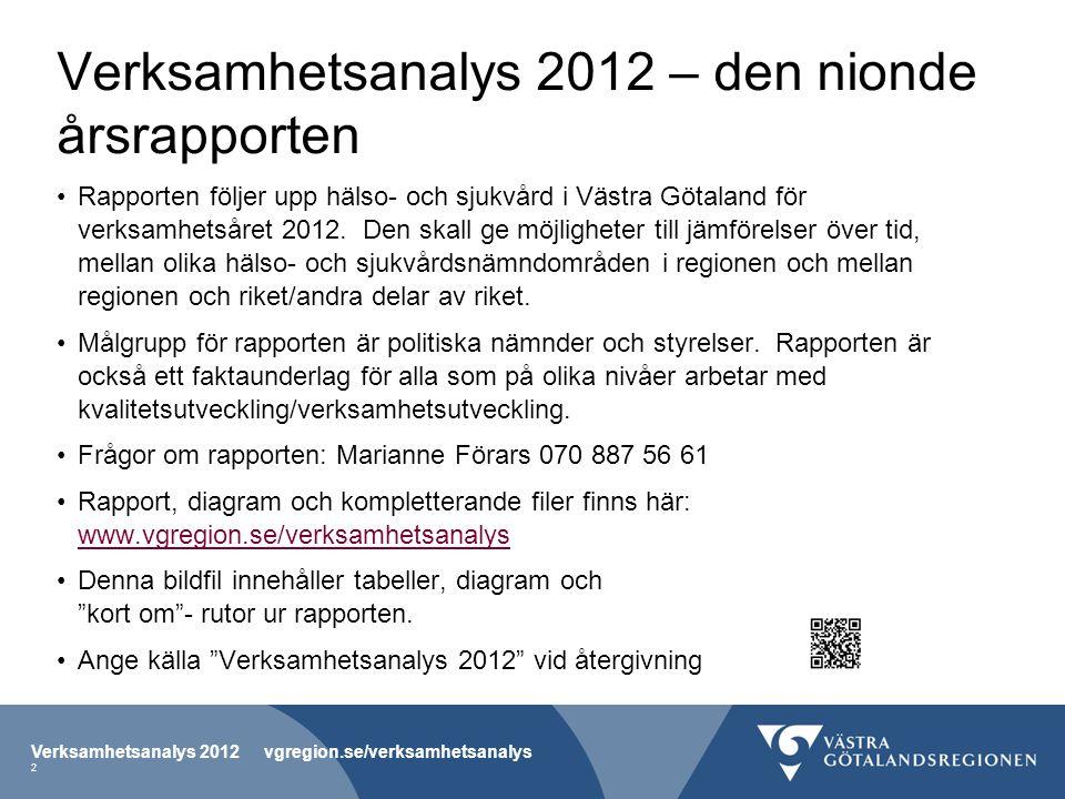 Verksamhetsanalys 2012 – den nionde årsrapporten Rapporten följer upp hälso- och sjukvård i Västra Götaland för verksamhetsåret 2012.