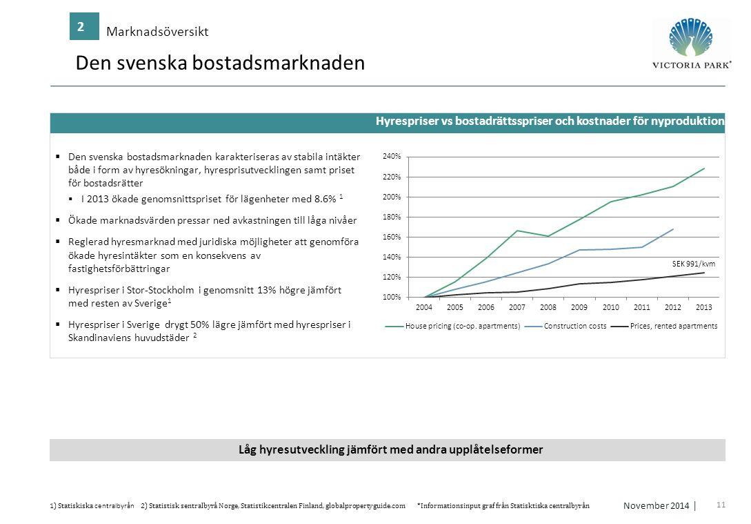 11 November 2014 │ Den svenska bostadsmarknaden Marknadsöversikt Hyrespriser vs bostadrättsspriser och kostnader för nyproduktion 2  Den svenska bost
