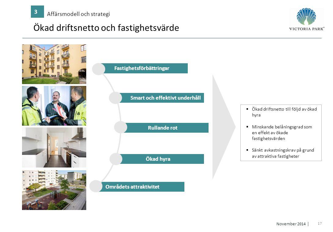 17 November 2014 │ Smart och effektivt underhåll Områdets attraktivitet Ökad hyra Rullande rot Fastighetsförbättringar Ökad driftsnetto och fastighets
