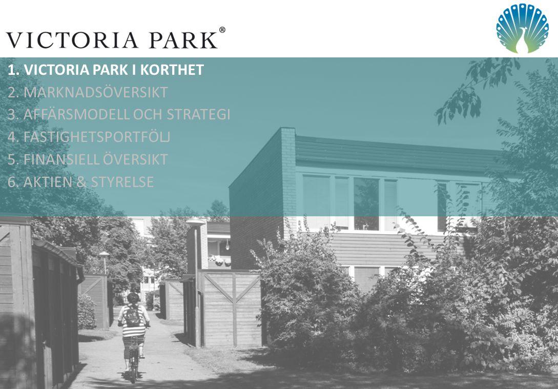 4 November 2014 │ Victoria Park i korthet 1 1) Tal baserade på Q3 2014 rapporten inklusive förvärv av bestånd i Eskilstuna 1 613,000 kvm Uthyrningsbar yta SEK 7,944/kvm Marknadsvärde / kvm SEK 4.9 miljarder Marknadsvärde 7,553 Antal lägenheter Marknadsvärdesutveckling Victoria Park – från livsstilsboende till fastighetsförvaltning  Grundades under 2006 med syfte att utveckla livsstilsboende vid kalkbrottet i Limhamn, Sverige  Under 2012 flyttade bolaget sitt fokus till bostadsfastigheter i tillväxtorter  Bestånd i Eskilstuna, Linköping, Malmö, Stockholm, Kristianstad och Markaryd  Målsättning: 1,000,000 kvm uthyrningsbar yta Fastighetsportfölj med fokus på socialt ansvar  Bostadsfastigheter där värdeskapande förbättringar och långsiktigt förvaltningsarbete tillsammans med ett brett socialt engagemang är i fokus  Prioriterar investeringar i miljonprogramområden i tillväxtorter med geografiskt fokus på södra och mellersta Sverige  Lokalt samhällsengagemang – anställer boende med en historik av långtidsarbetslöshet Victoria Park-aktien noterad på NASDAQ Stockholm Mid Cap  Victoria Park introducerades på First North i november 2007  Aktien noterad es på NASDAQ Stockholm i december 2013 (Mid Cap januari 2014) Bostäder hyresutveckling