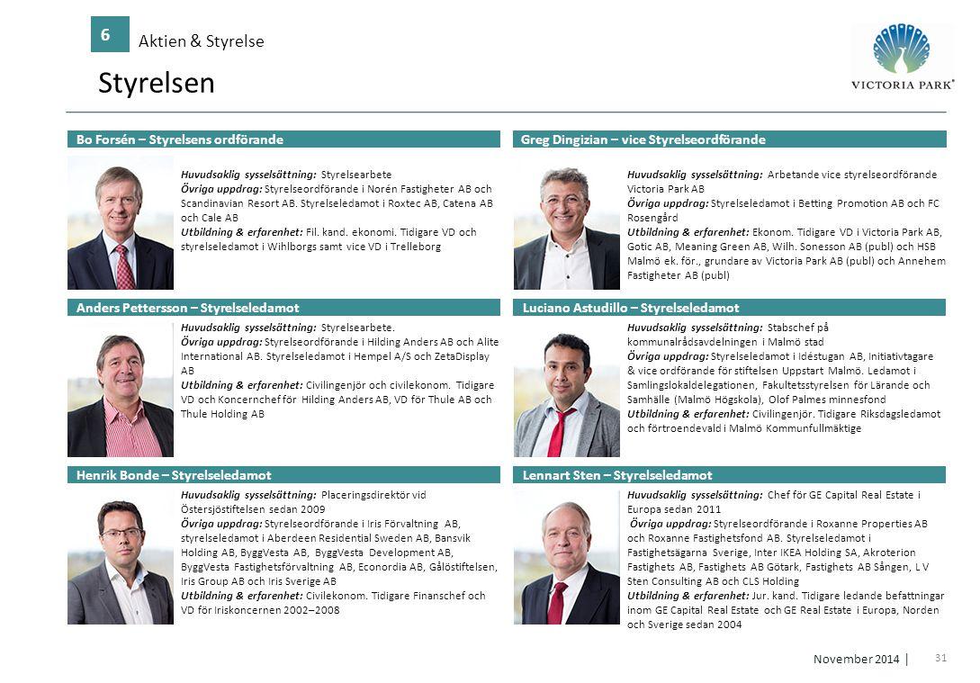 31 November 2014 │ Styrelsen Aktien & Styrelse 6 Huvudsaklig sysselsättning: Styrelsearbete Övriga uppdrag: Styrelseordförande i Norén Fastigheter AB