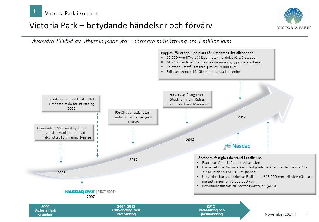 7 November 2014 │ Investeringsexempel – förvärvet i Eskilstuna Victoria Park i korthet 1 Västermalm/Frösunda Råbergstorp  Off market affär; förvärvspris SEK 1.7 miljarder  Etablerar Victoria Park i Mälardalen  Betydande tillskott till bostadsportföljen (40%)  Övertag av lokal förvaltningsorganisation  Ett närmare steg mot Victoria Parks målsättning om 1 miljon kvm i uthyrbar yta  Låg hyra och pris/kvm möjliggör högre avkastningspotential  Initial direktavkastning: 5.5 %  Förvärvet delvis finansierat genom direktemission, kassa och bankfinansiering  Förvärvet ökar Victoria Parks fastighetsmarknadsvärde från ca.