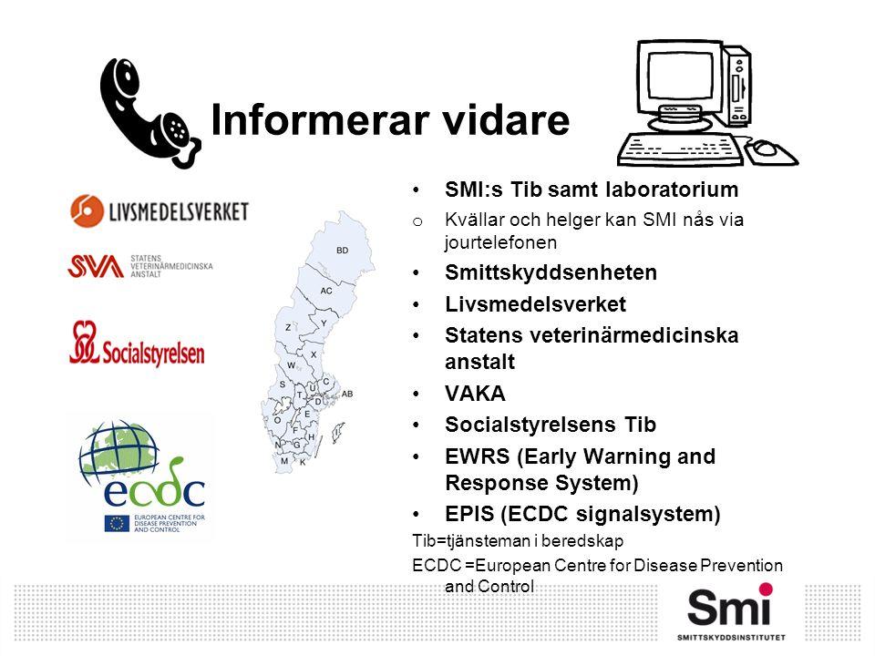 Informerar vidare SMI:s Tib samt laboratorium o Kvällar och helger kan SMI nås via jourtelefonen Smittskyddsenheten Livsmedelsverket Statens veterinär
