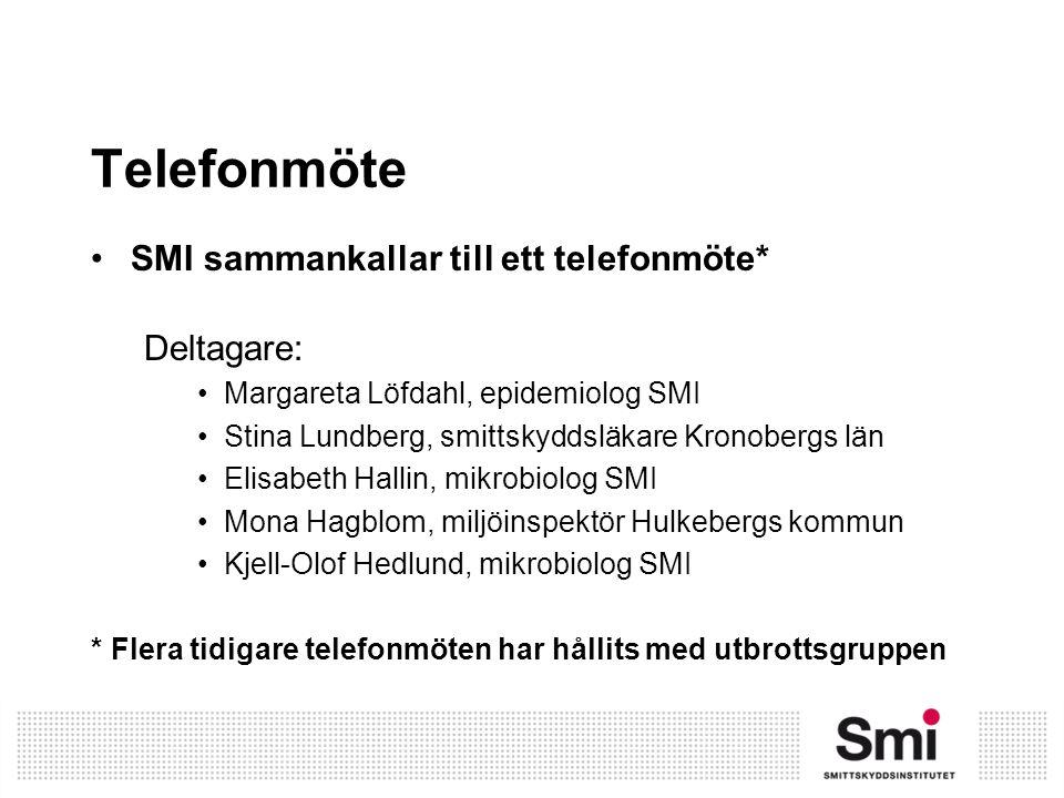 Telefonmöte SMI sammankallar till ett telefonmöte* Deltagare: Margareta Löfdahl, epidemiolog SMI Stina Lundberg, smittskyddsläkare Kronobergs län Elis