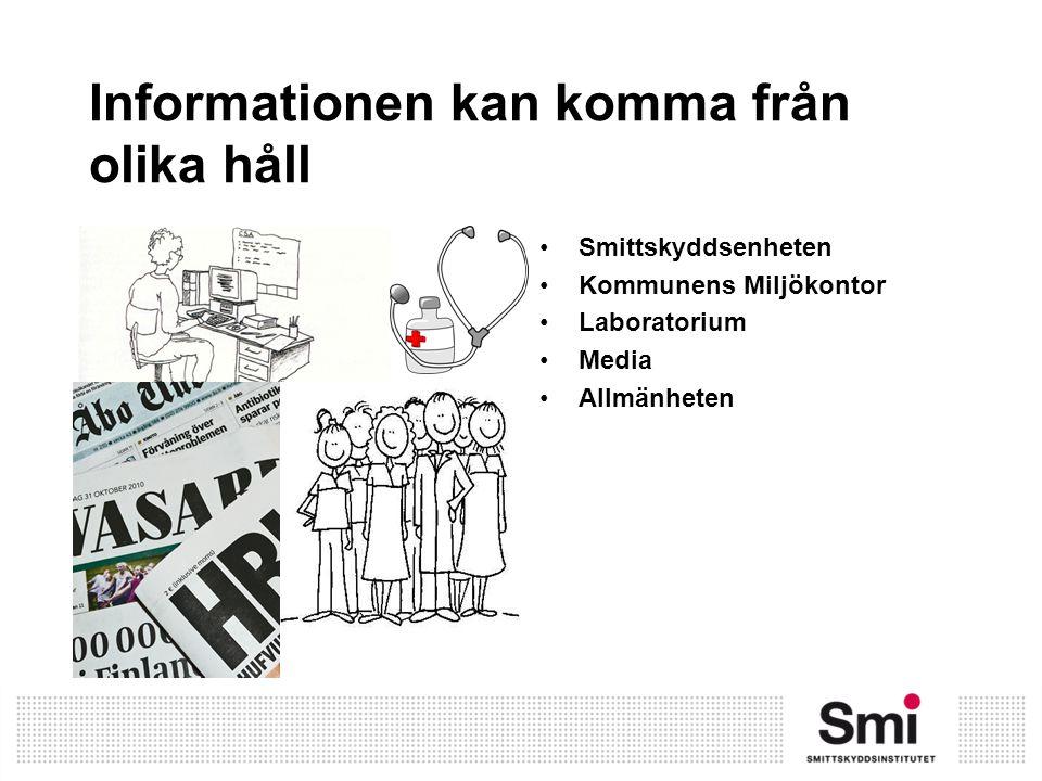 Informationen kan komma från olika håll Smittskyddsenheten Kommunens Miljökontor Laboratorium Media Allmänheten