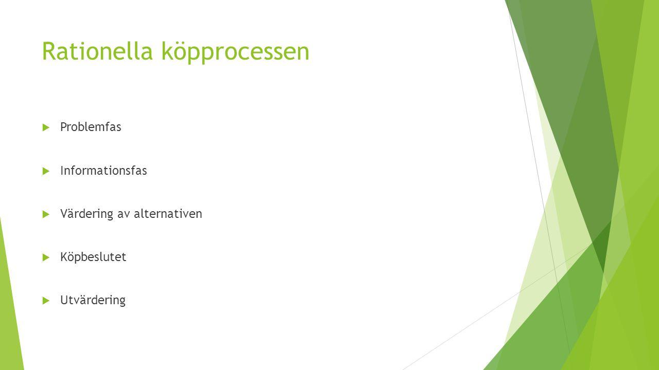 Rationella köpprocessen  Problemfas  Informationsfas  Värdering av alternativen  Köpbeslutet  Utvärdering