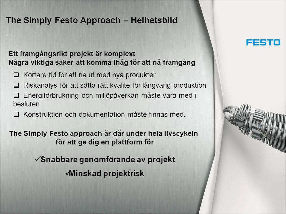 The Simply Festo Approach – Helhetsbild  Kortare tid för att nå ut med nya produkter  Riskanalys för att sätta rätt kvalite för långvarig produktion