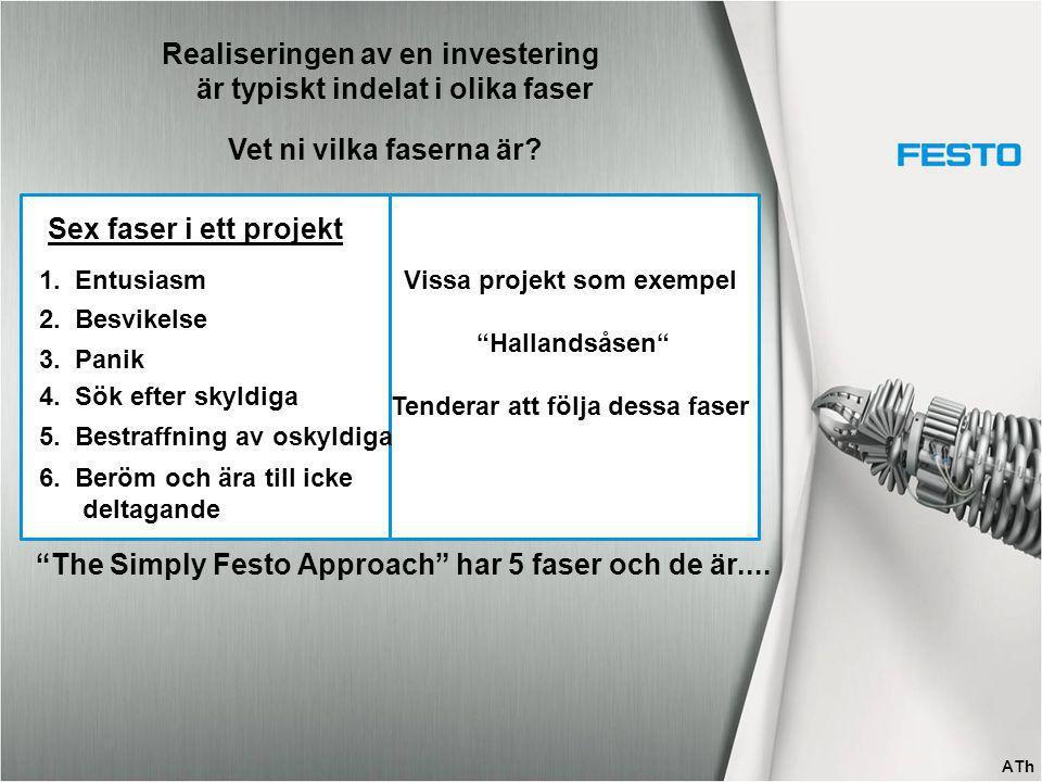 """Vet ni vilka faserna är? Realiseringen av en investering är typiskt indelat i olika faser """"The Simply Festo Approach"""" har 5 faser och de är.... Vissa"""