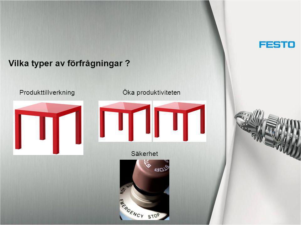 Vilka typer av förfrågningar ? Produkttillverkning Öka produktiviteten Säkerhet