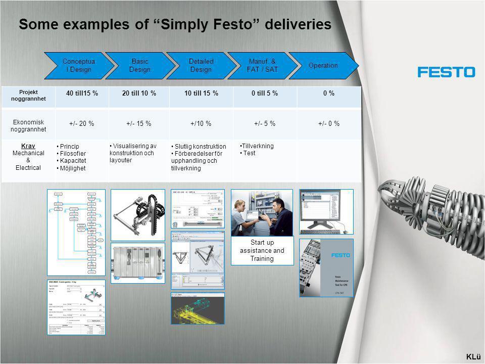 """Conceptua l Design Basic Design Detailed Design Manuf. & FAT / SAT Operation Some examples of """"Simply Festo"""" deliveries Projekt noggrannhet 40 till15"""