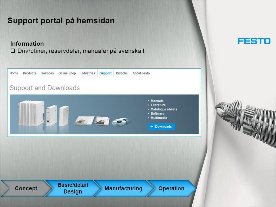 Support portal på hemsidan Information  Drivrutiner, reservdelar, manualer på svenska ! Concept Basic/detail Design ManufacturingOperation