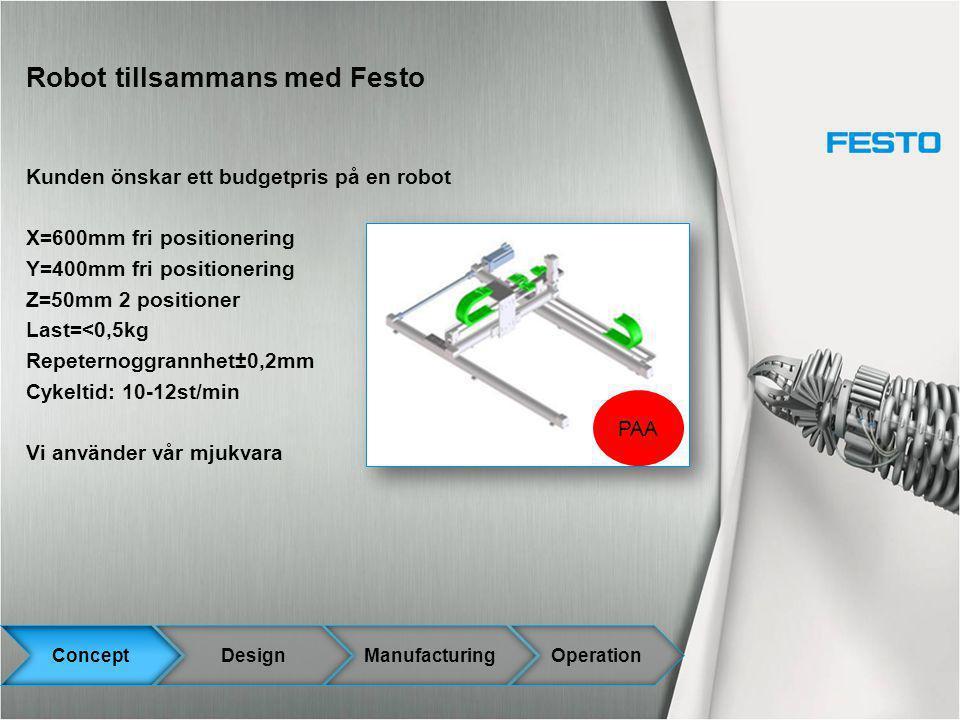 Robot tillsammans med Festo Kunden önskar ett budgetpris på en robot X=600mm fri positionering Y=400mm fri positionering Z=50mm 2 positioner Last=<0,5