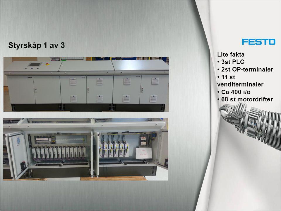Lite fakta 3st PLC 2st OP-terminaler 11 st ventilterminaler Ca 400 i/o 68 st motordrifter Styrskåp 1 av 3