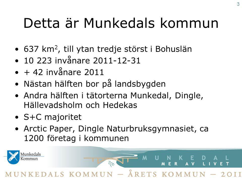 Detta är Munkedals kommun 637 km 2, till ytan tredje störst i Bohuslän 10 223 invånare 2011-12-31 + 42 invånare 2011 Nästan hälften bor på landsbygden