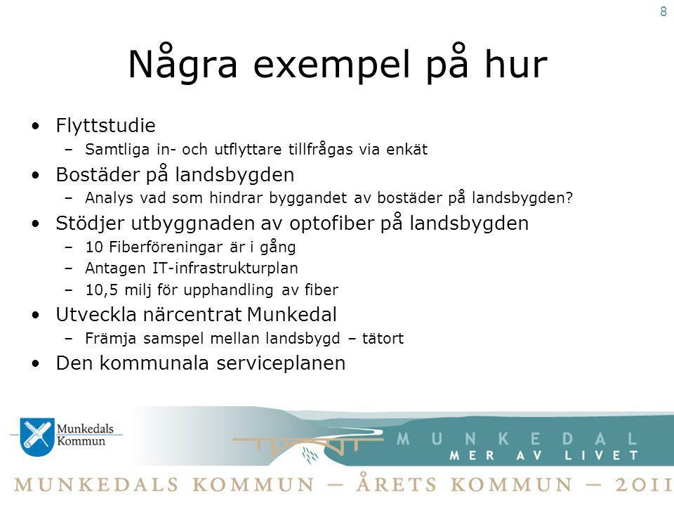 Några exempel på hur Flyttstudie –Samtliga in- och utflyttare tillfrågas via enkät Bostäder på landsbygden –Analys vad som hindrar byggandet av bostäd
