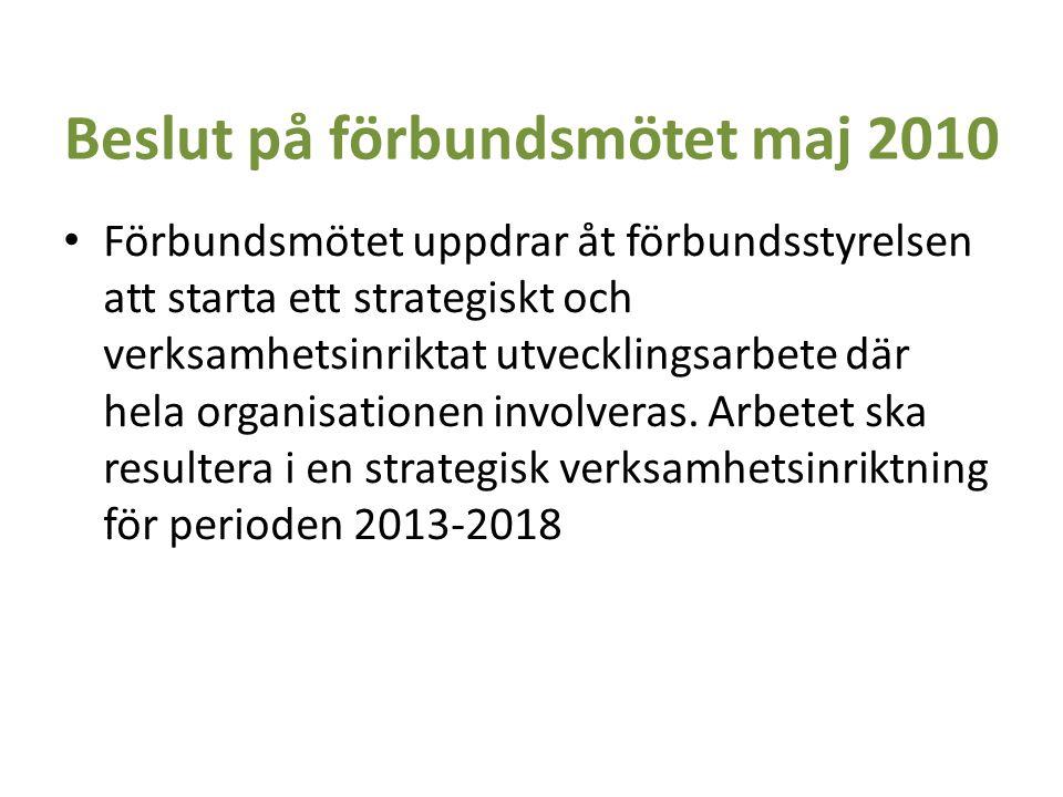 Beslut på förbundsmötet maj 2010 Förbundsmötet uppdrar åt förbundsstyrelsen att starta ett strategiskt och verksamhetsinriktat utvecklingsarbete där h
