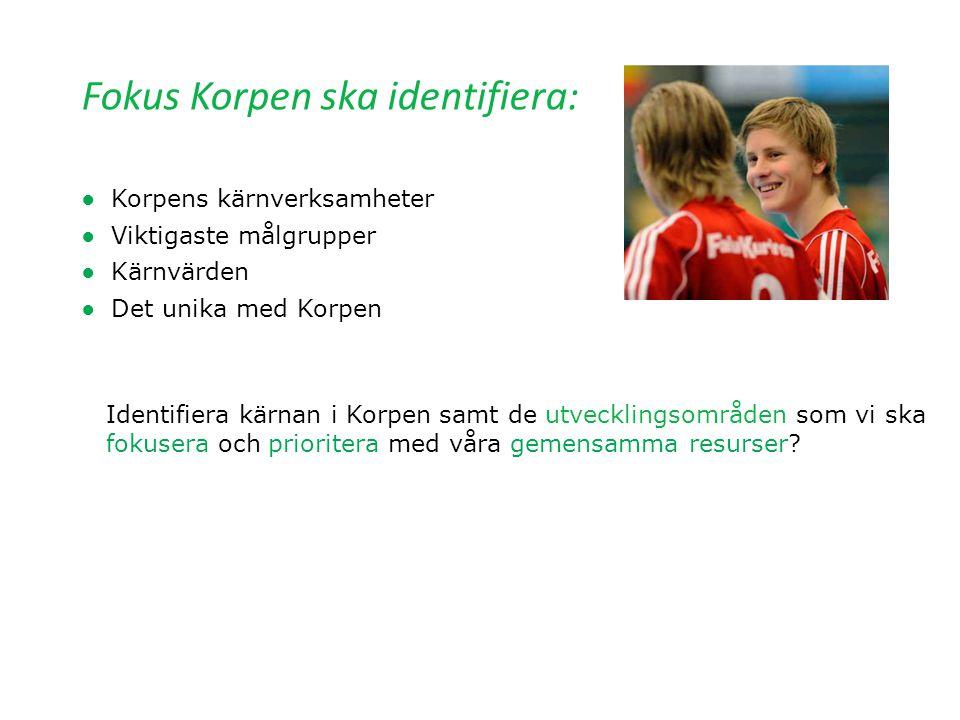 Vilka verksamheter ska hela Korpen Svenska Motionsidrottsförbundet prioritera och fokusera på?