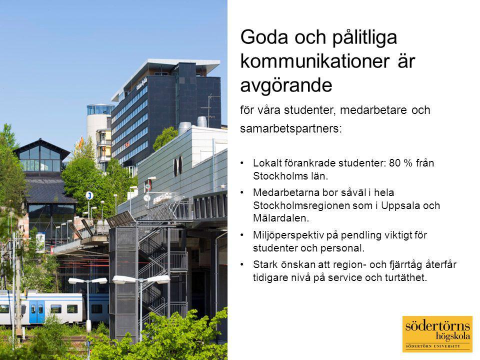 Goda och pålitliga kommunikationer är avgörande för våra studenter, medarbetare och samarbetspartners: Lokalt förankrade studenter: 80 % från Stockholms län.