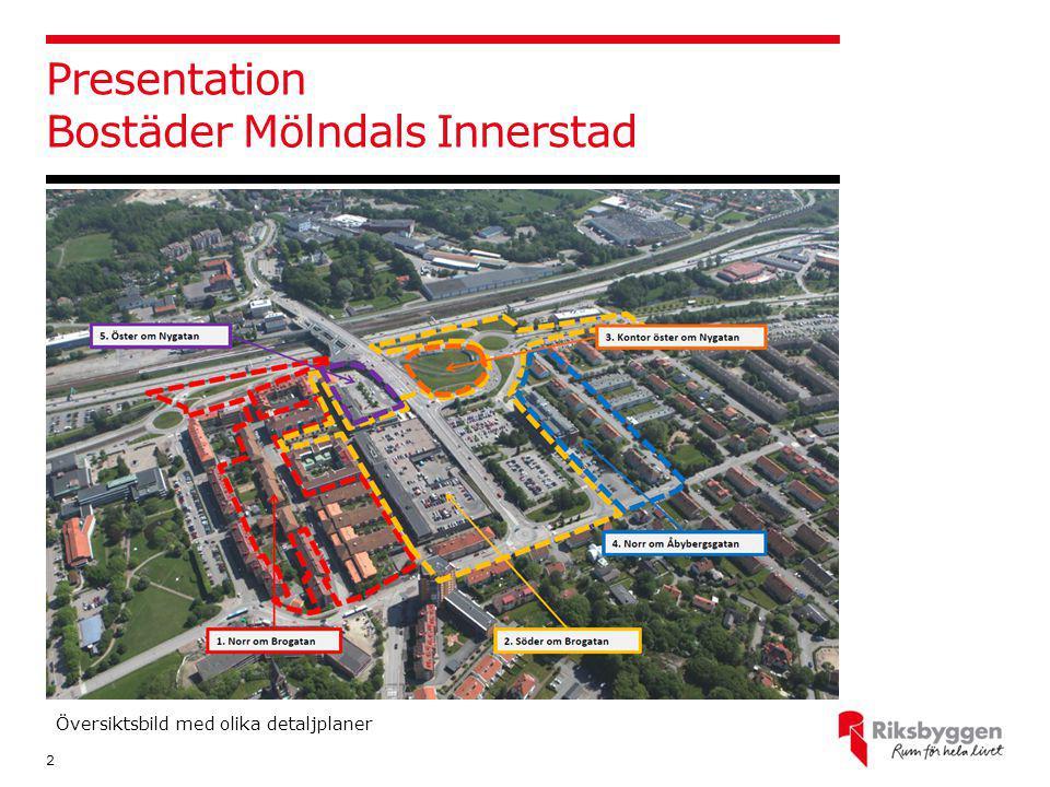Presentation Bostäder Mölndals Innerstad 2 Översiktsbild med olika detaljplaner