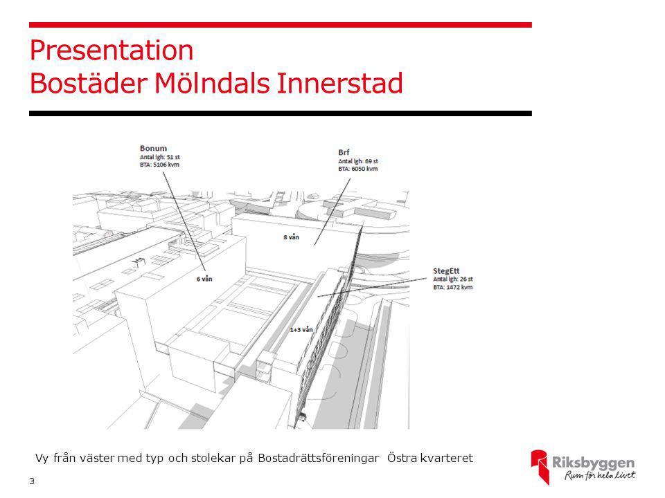 Presentation Bostäder Mölndals Innerstad 3 Vy från väster med typ och stolekar på Bostadrättsföreningar Östra kvarteret