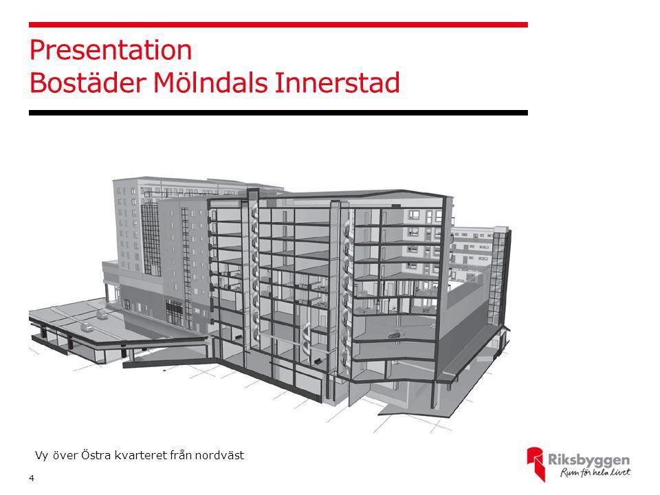 Presentation Bostäder Mölndals Innerstad 4 Vy över Östra kvarteret från nordväst