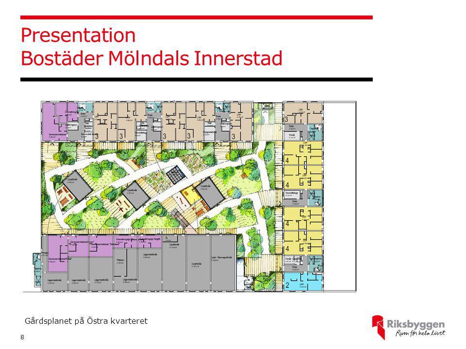 Presentation Bostäder Mölndals Innerstad 8 Gårdsplanet på Östra kvarteret