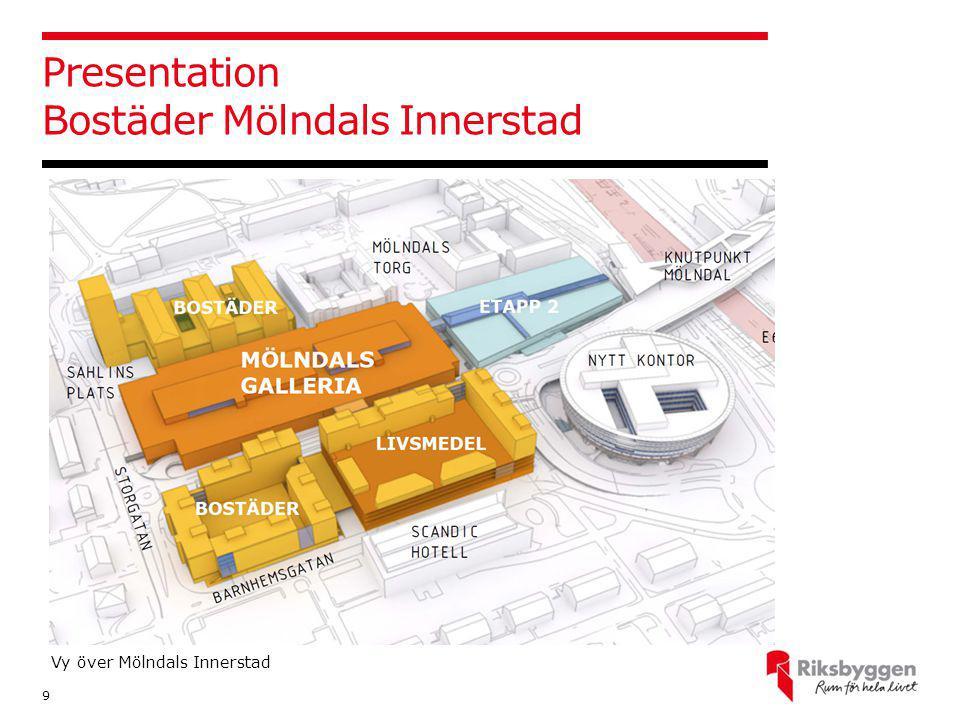 Presentation Bostäder Mölndals Innerstad 9 Vy över Mölndals Innerstad