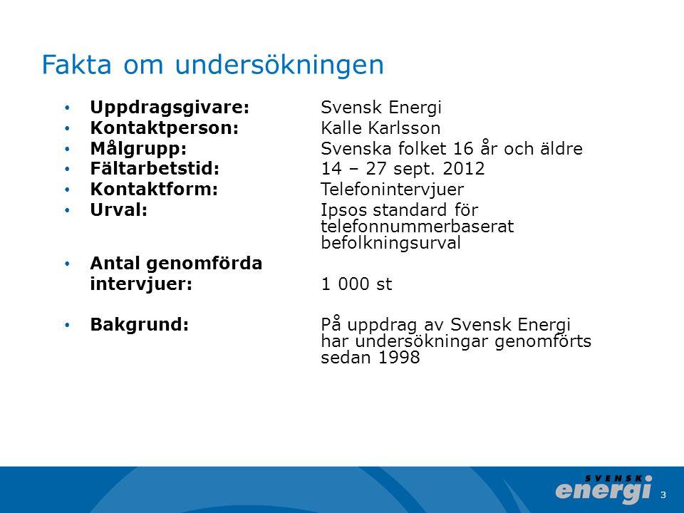 3 Fakta om undersökningen Uppdragsgivare: Svensk Energi Kontaktperson:Kalle Karlsson Målgrupp:Svenska folket 16 år och äldre Fältarbetstid:14 – 27 sep