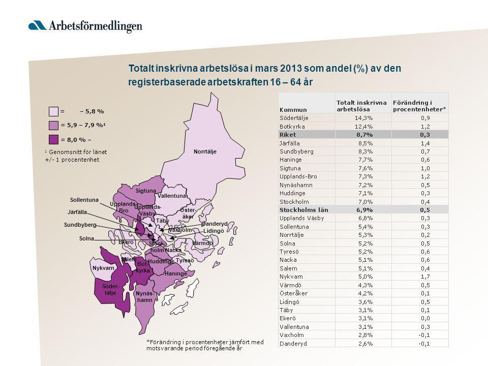 1 Genomsnitt för länet +/- 1 procentenhet = 8,0 % – = 5,9 – 7,9 % 1 = – 5,8 % Söder- tälje Bot- kyrka Haninge Nynäs- hamn Huddinge Norrtälje Vallentun