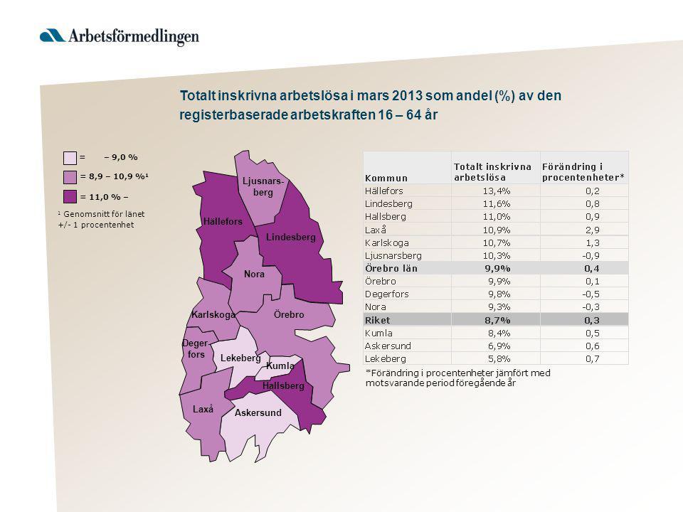 Lindesberg 1 Genomsnitt för länet +/- 1 procentenhet = 11,0 % – = 8,9 – 10,9 % 1 = – 9,0 % Nora Örebro Kumla Hallsberg Askersund Laxå Lekeberg Karlsko
