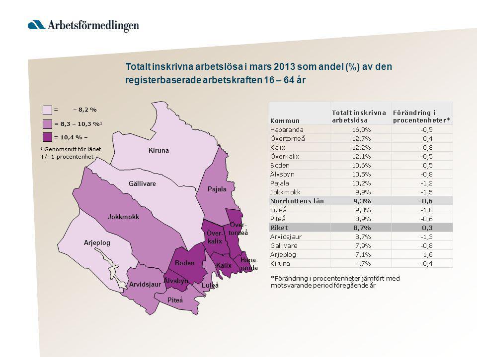 = 10,4 % – = 8,3 – 10,3 % 1 = – 8,2 % 1 Genomsnitt för länet +/- 1 procentenhet Kiruna Gällivare Jokkmokk Arjeplog Arvidsjaur Piteå Boden Älvsbyn Lule