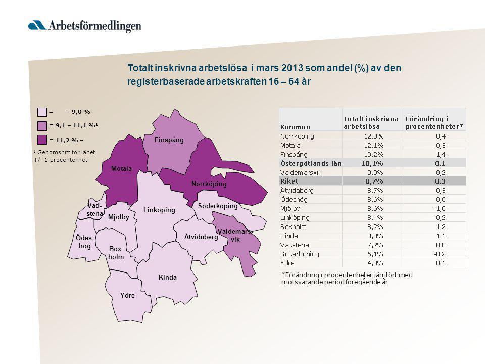 1 Genomsnitt för länet +/- 1 procentenhet = 11,2 % – = 9,1 – 11,1 % 1 = – 9,0 % Finspång Norrköping Söderköping Åtvidaberg Motala Vad- stena Ödes- hög