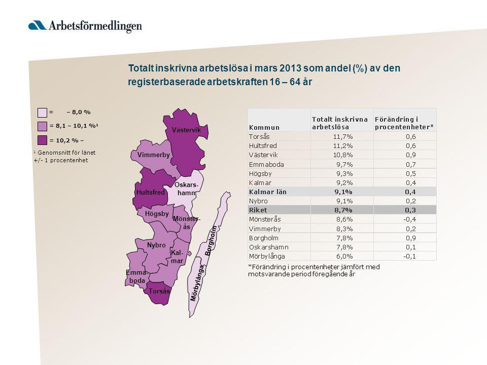 1 Genomsnitt för länet +/- 1 procentenhet = 10,2 % – = 8,1 – 10,1 % 1 = – 8,0 % Västervik Vimmerby Hultsfred Högsby Oskars- hamn Mönster- ås Nybro Kal