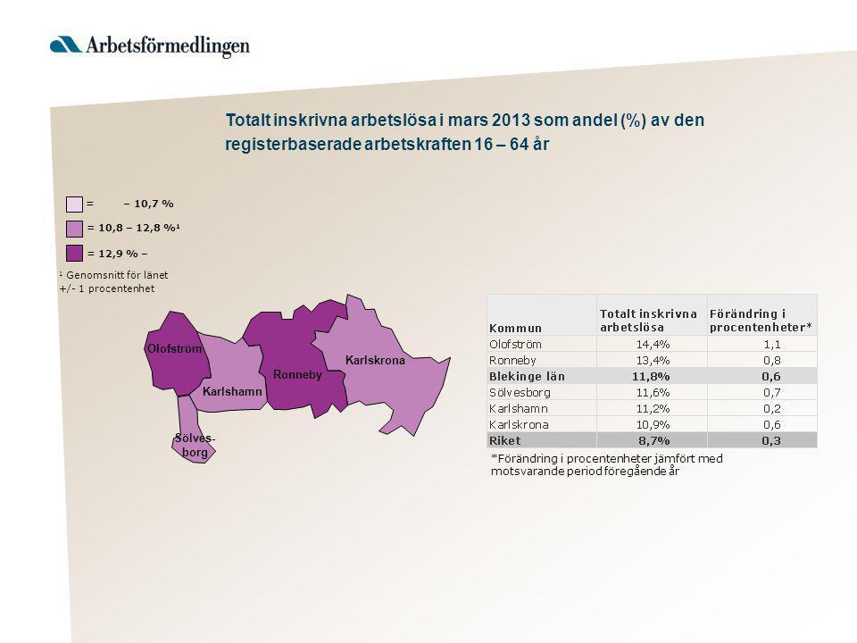 1 Genomsnitt för länet +/- 1 procentenhet = 12,9 % – = 10,8 – 12,8 % 1 = – 10,7 % Olofström Karlshamn Ronneby Karlskrona Sölves- borg *Förändring i pr