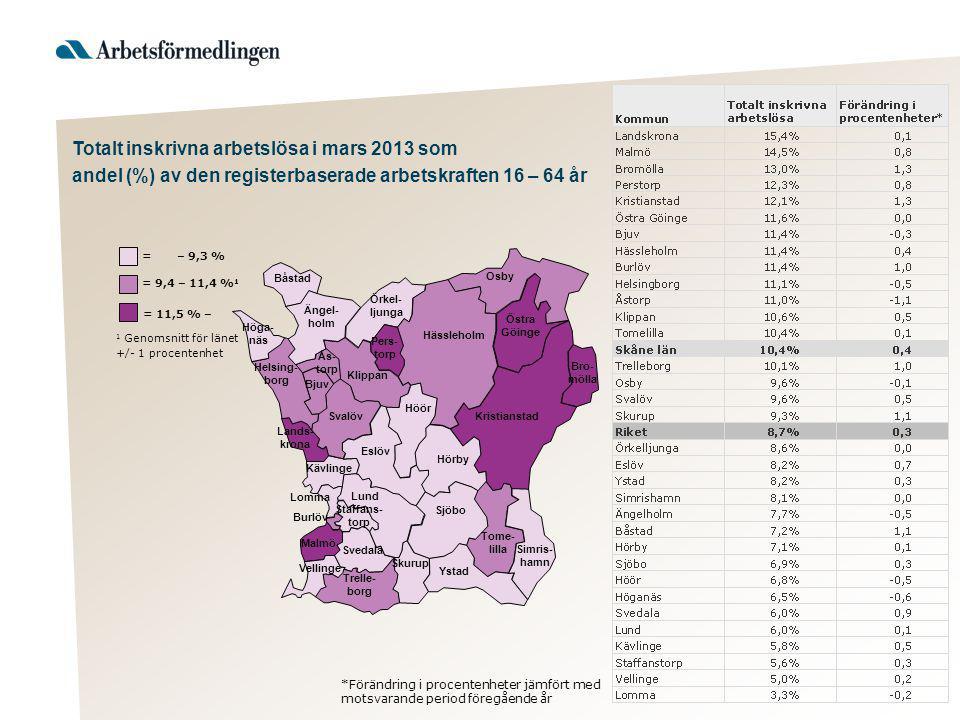 1 Genomsnitt för länet +/- 1 procentenhet = 11,5 % – = 9,4 – 11,4 % 1 = – 9,3 % Båstad Ängel- holm Örkel- ljunga Hässleholm Osby Östra Göinge Kristian