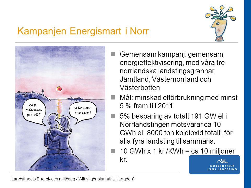 Läkarstudent i Norrbotten Gemensam kampanj: gemensam energieffektivisering, med våra tre norrländska landstingsgrannar, Jämtland, Västernorrland och Västerbotten Mål: minskad elförbrukning med minst 5 % fram till 2011 5% besparing av totalt 191 GW el i Norrlandstingen motsvarar ca 10 GWh el 8000 ton koldioxid totalt, för alla fyra landsting tillsammans.