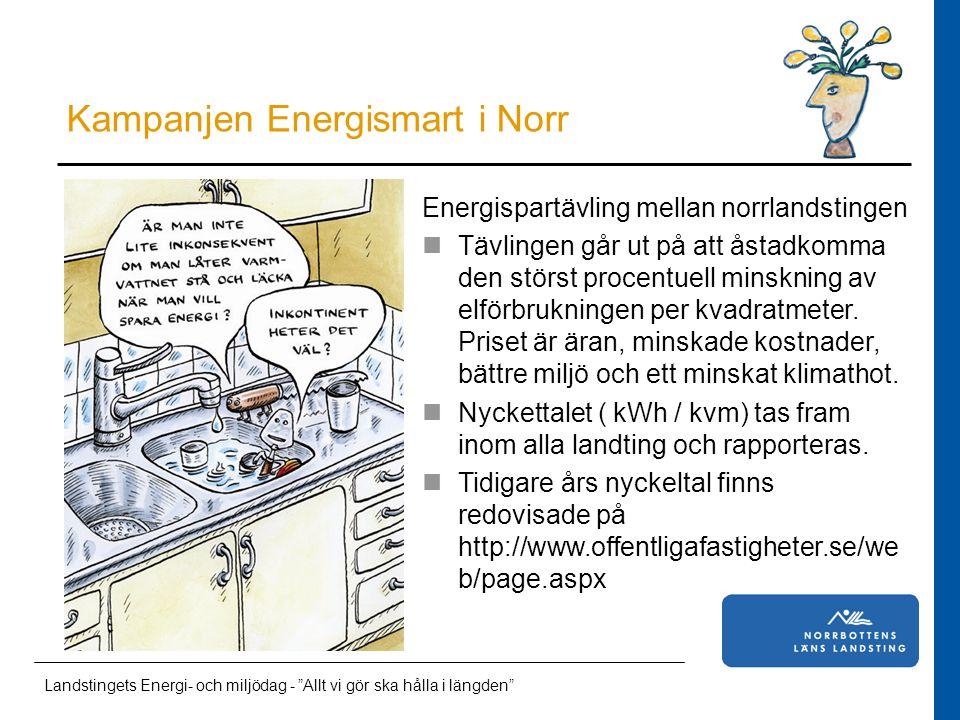 Läkarstudent i Norrbotten För att en kampanj ska bli bra krävs en hel del praktiska åtgärder.