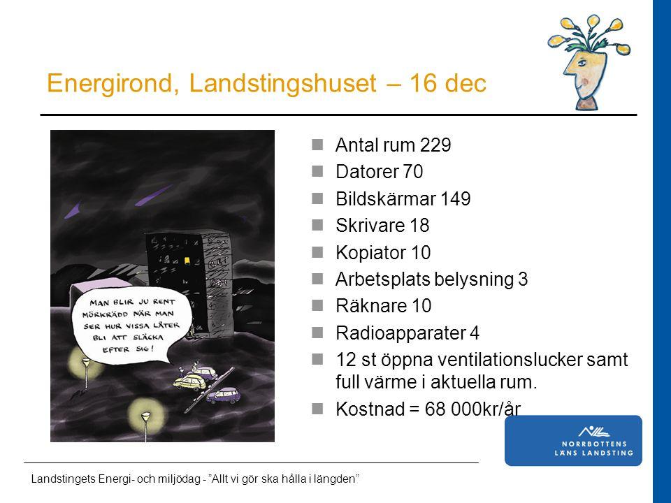 Läkarstudent i Norrbotten Norrbottens läns landsting har mer än 5000 datorarbetsplatser ca 1000 av dessa används dygnet runt och då återstår 4000.
