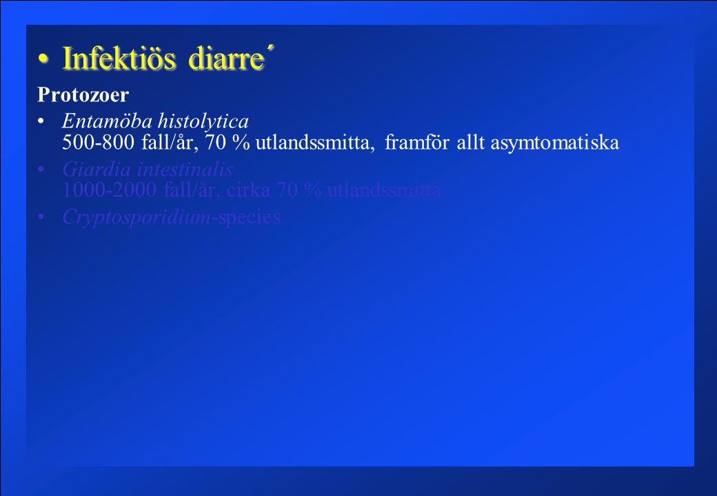 Infektiös diarre´Infektiös diarre´ Protozoer Entamöba histolytica 500-800 fall/år, 70 % utlandssmitta, framför allt asymtomatiska Giardia intestinalis 1000-2000 fall/år, cirka 70 % utlandssmitta Cryptosporidium-species