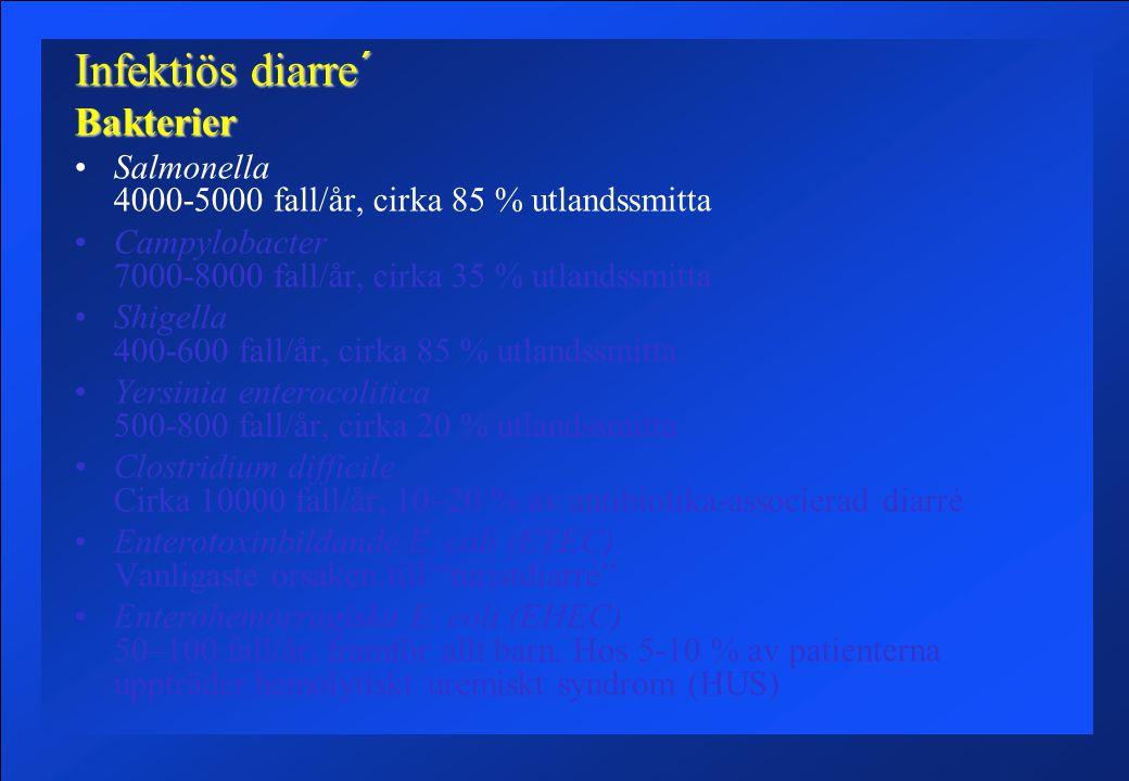 Mikrobiologisk diagnostik Fecesodling x 1-3 Provet kan tas som rektalsvabb .