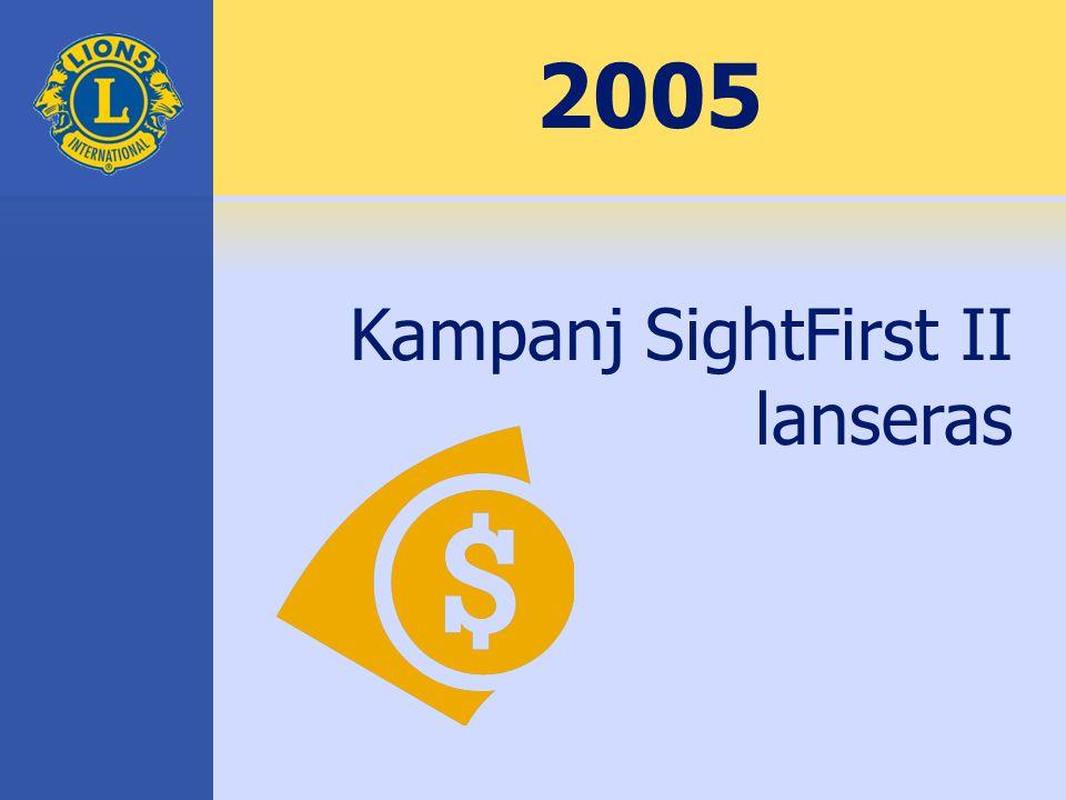 2005 Kampanj SightFirst II lanseras