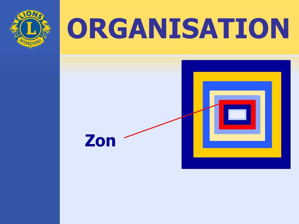 ORGANISATION Zon