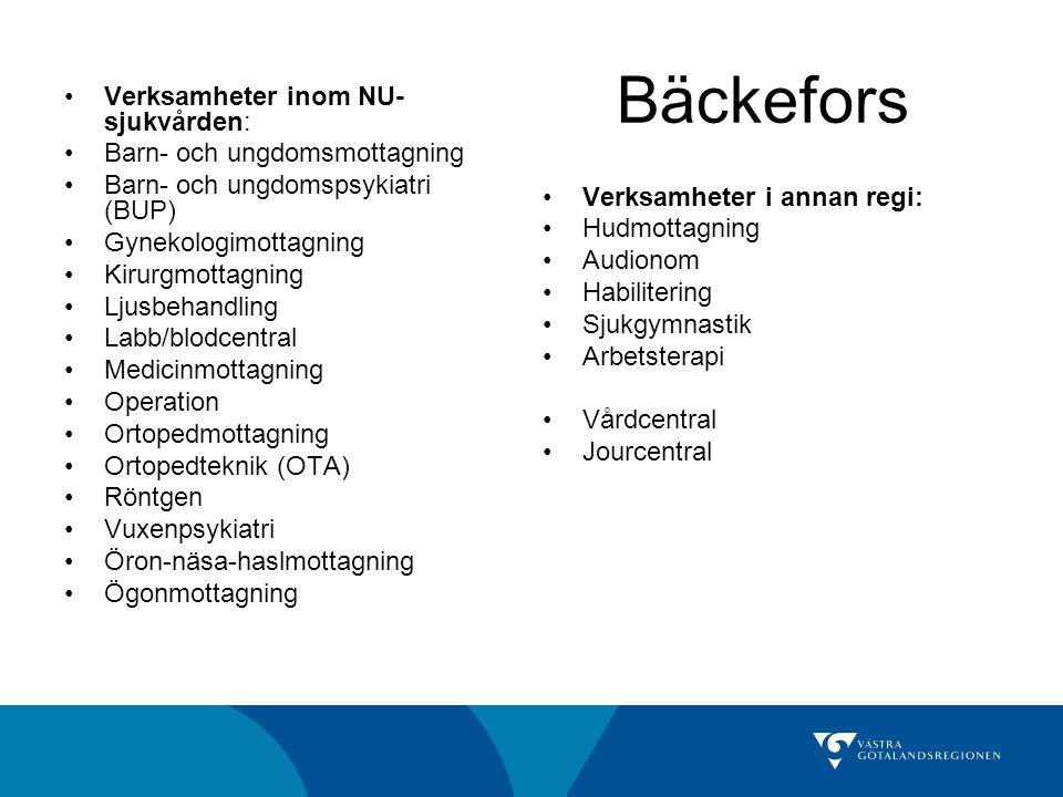 Bäckefors Verksamheter inom NU- sjukvården: Barn- och ungdomsmottagning Barn- och ungdomspsykiatri (BUP) Gynekologimottagning Kirurgmottagning Ljusbeh