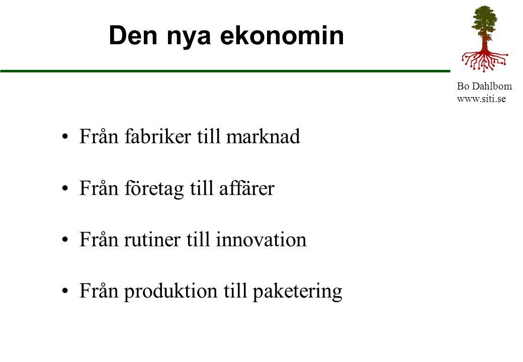 Bo Dahlbom www.siti.se Den nya ekonomin Från fabriker till marknad Från företag till affärer Från rutiner till innovation Från produktion till paketer