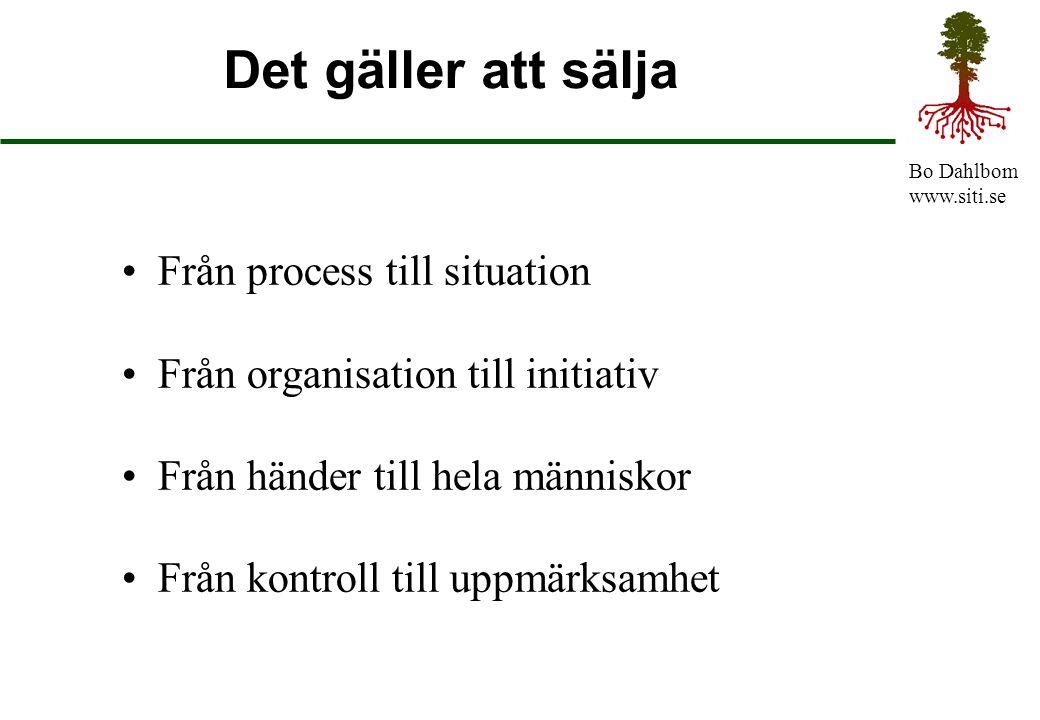 Bo Dahlbom www.siti.se Det gäller att sälja Från process till situation Från organisation till initiativ Från händer till hela människor Från kontroll
