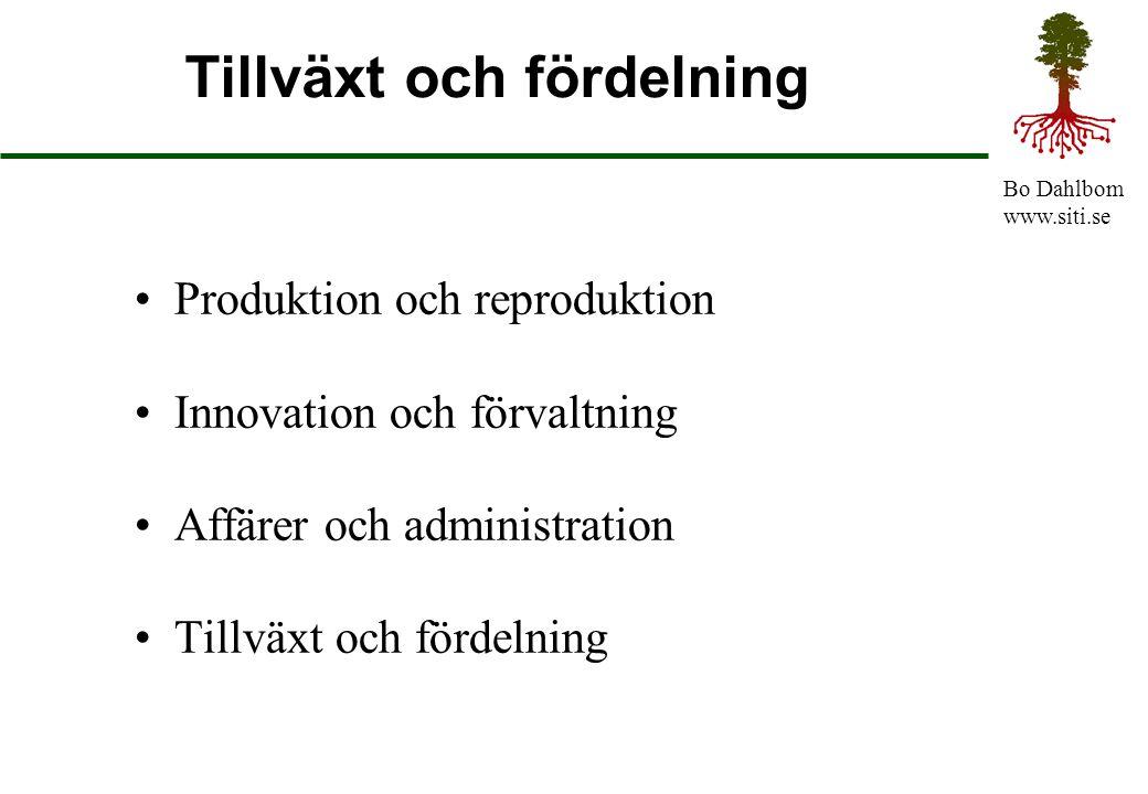 Bo Dahlbom www.siti.se Tillväxt och fördelning Produktion och reproduktion Innovation och förvaltning Affärer och administration Tillväxt och fördelni